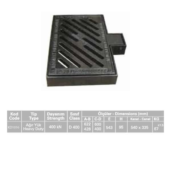 KD1016 Ductile Iron Stormwater Channel Grid
